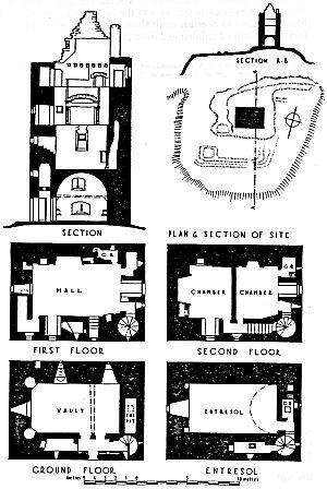 Castles floor plans and floors on pinterest for Scottish castle house plans
