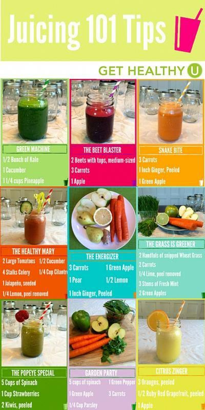 Juicing 101 Recipes And Tips For Beginners Get Healthy U Healthy Juice Recipes Juice Diet Healthy Juices
