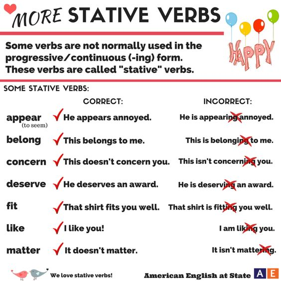Happy Friday! It appears that many of you liked our last #AmericanEnglish graphic about stative verbs. Stative verbs are verbs that aren't usually used in the -ing form. (They are sometimes used in the -ing form as gerunds though!) Here are some more stative verbs: appear (to seem), belong, concern, deserve, fit, like, & matter. We like stative verbs, and #WeLoveAE! Try using one or more of these stative verbs in a sentence here. We'll post more stative verbs next week!: