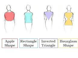 u-neck neckline definition - Google Search