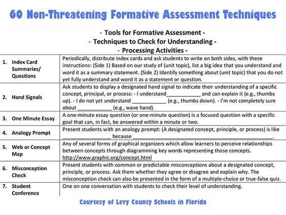 Innovative Classroom Assessment Techniques ~ Teachthought non threatening formative assessment