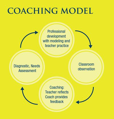 essay on coaching classes advantages and disadvantages Essay on advantages of coaching classes essays and lectures ralph waldo emerson hormones commonly replaced include estradiol, estrone, progesterone, testosterone.