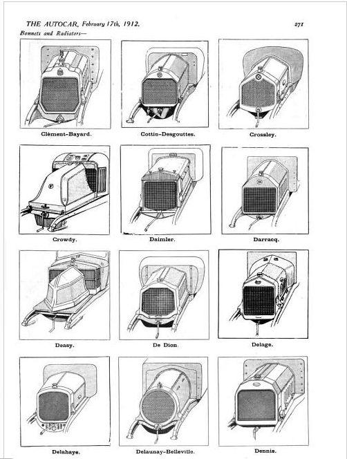 Classification of radiators, 1912.