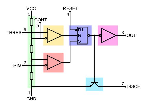 NE555 Bloc Diagram.svg