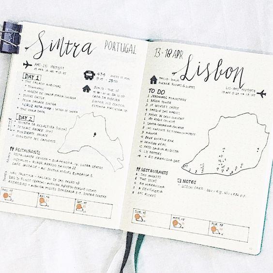 Bullet Journal travel