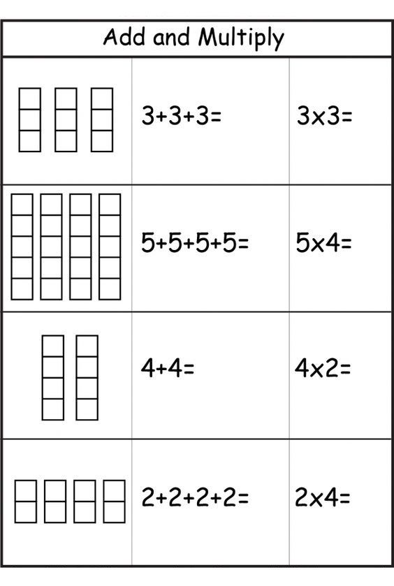 100 Addition Worksheets Free Printable Worksheet School In 2020 Repeated Addition Worksheets Teaching Multiplication Addition Worksheets
