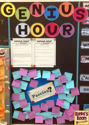 Runde's Room: Passion Projects in the Classroom - Have your heard about Genius Hour?