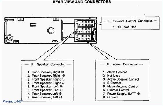 Https Bacamajalah Com 22 Stunning Free Vehicle Wiring Diagrams Diagrams Free Vehicle Wiring Car Stereo Diagram Automotive Electrical