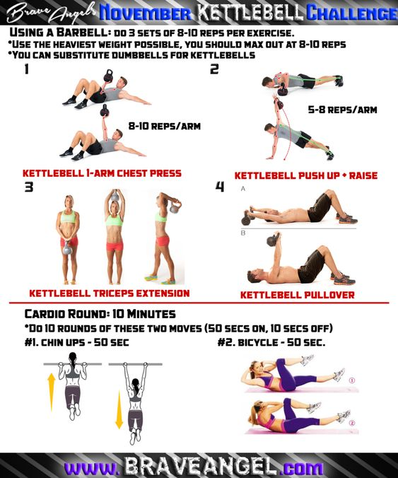 20 Day Kettlebell Challenge   Home, Blog and Weight loss