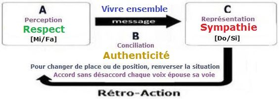 Simple Suite Révolutionnaire 81463450f3da0bcfc25443a27625b6b9