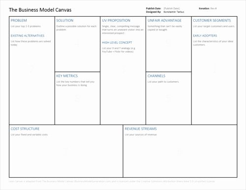 Business Model Canvas Template Word Lovely Lean Startup Business Model Canvas Tar Business Model Canvas Business Model Canvas Templates Business Model Template