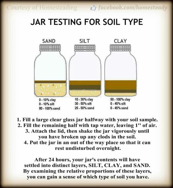 How to get superpowered garden soil gardens jars and for Soil and its types