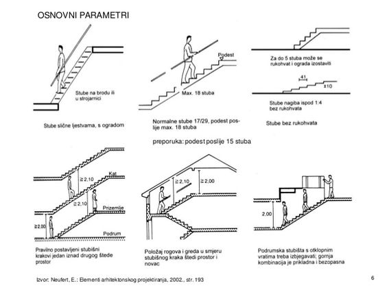 stair angle diagram