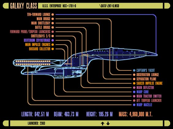 icars schematic of u.s.s. enterprise ncc-1701 d | star trek, Schematic