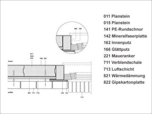 Zweischalige Wand Mit Fensteranschlag Mauerwerk Wand Baunetz Wissen In 2020 Mauerwerk Mauer Glattputz