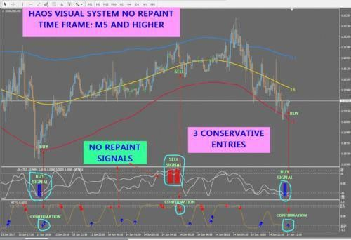 Learn To Trade Forex Forex Training Visual System Forex