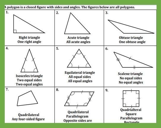 Pin On Geometry