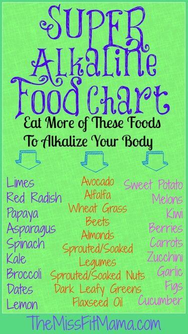 how to get an alkaline body