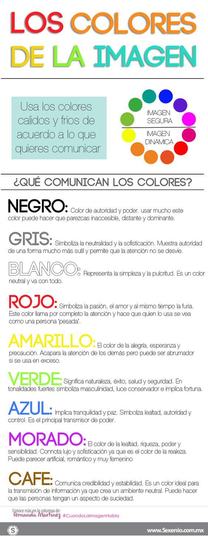 Con esta guía aprende a utilizar los colores en tu imagen de acuerdo a lo que estas intentando comunicar.:
