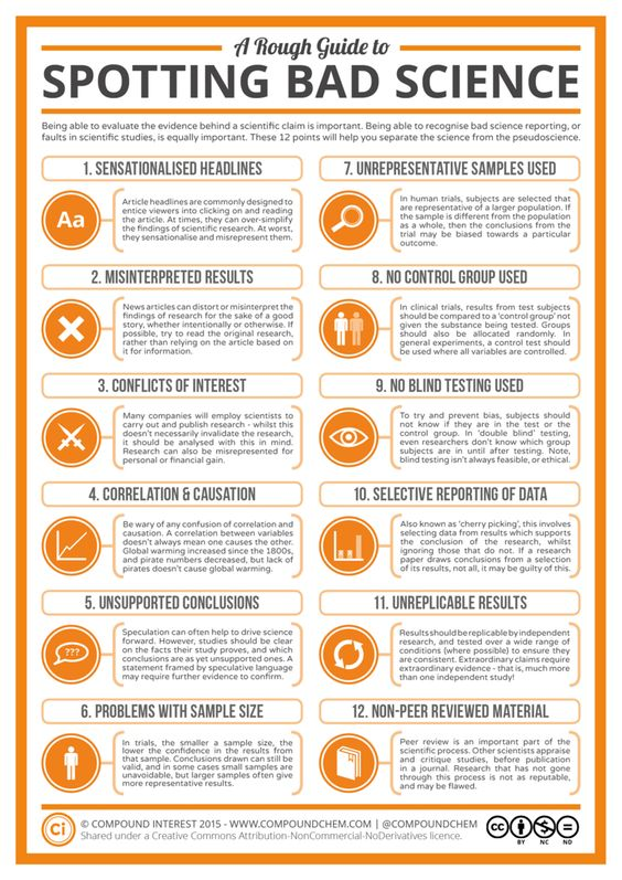 A rough guide to identifying bad science | Cosmos