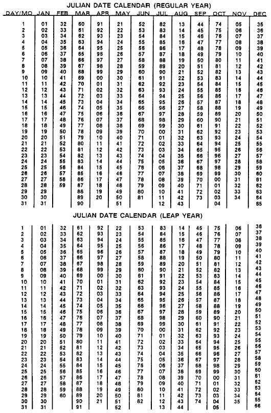 Related Keywords Amp Suggestions For Julian Date Calender Calendar Printable Calendar Template Calendar Printables