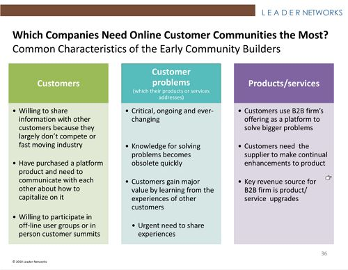 3 Things You Should Know Before Planning an Online Customer Community