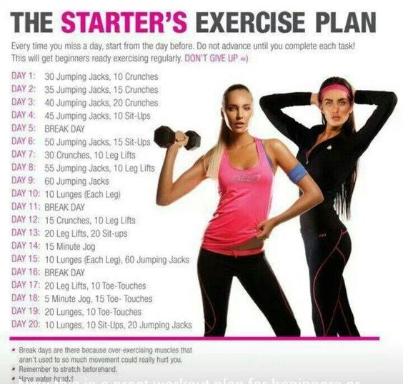 get going!