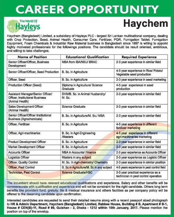 16 Positions Haychem Bangladesh Limited Job Circular Job - logistics officer job description