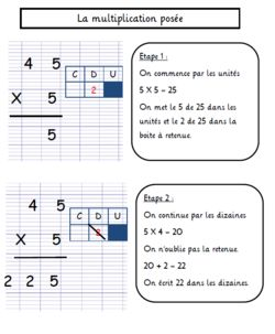 Trace crite sur la multiplication pos e cole for Apprendre la multiplication ce1