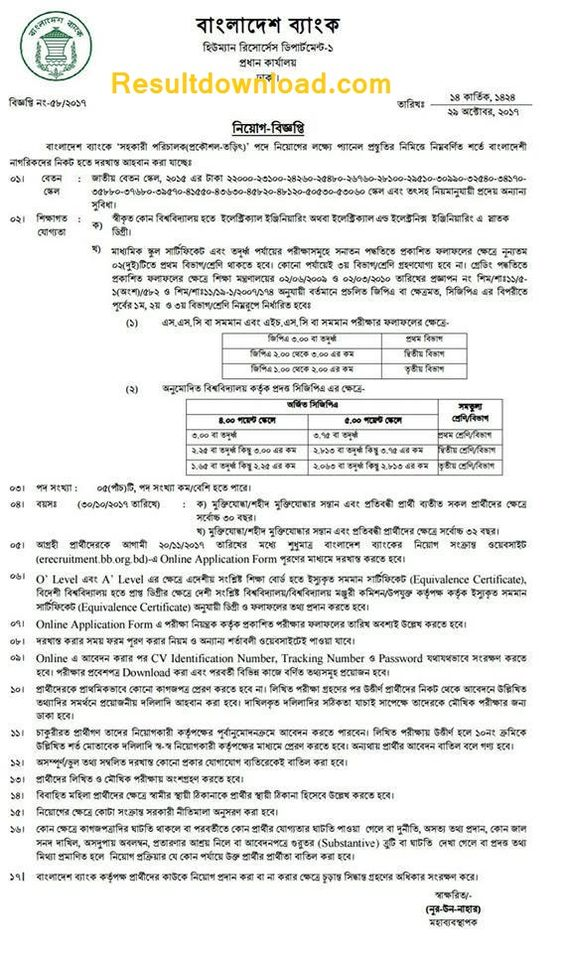Department of Youth Development Job Circular 2016, Youth - tso security officer sample resume