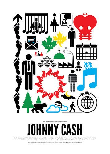 Pop's biggest moments in Pictograms: Johnny Cash (via Co.Design)