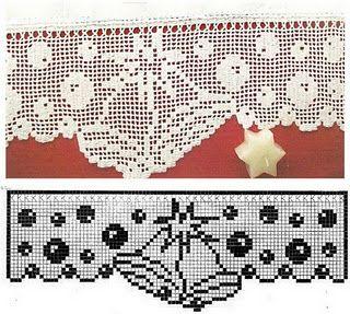 szydelkomania: Crochet Curtains, Filet Crochet Christmas, Crochet Edging, Crochet Christmas, Crochet Decor Natal, Crochet Holiday, Crochet Filet