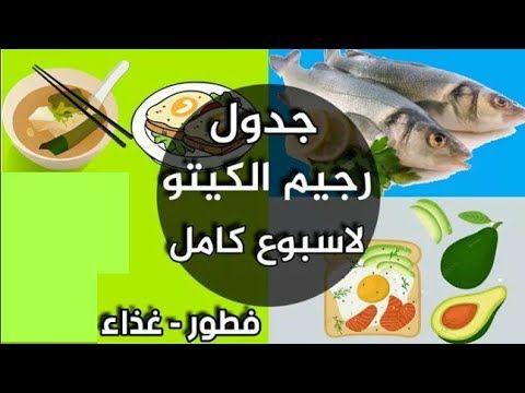 1 أسبوع كامل من وجبات كيتو دايت في مدة 16 دقيقة بس Youtube In 2020 Keto Diet Recipes Keto Recipes Easy Diet