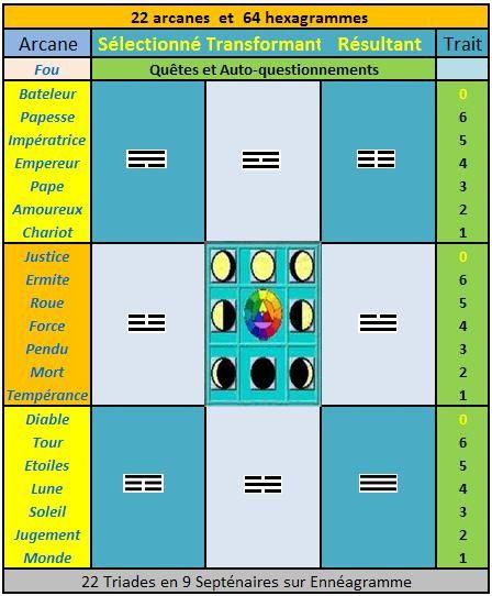 http://spheres.dyndns.org/images/tg_tarogramme_a8.jpg