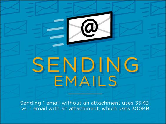 How much data do you need on the road? 200MB of data allows you to send more than 20 emails.