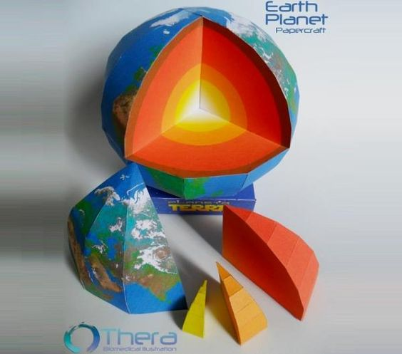 Earth planet with internal structure paper model by for Paper mache structure