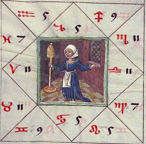 Astrologisch-astronomisch-mantische Sammelhandschrift / Heidelberger Schicksalsbuch Illustrationen: Berthold Furtmeyr und Werkstatt (Thomas Schilt? Cod. Pal. germ. 832 [Regensburg], nach 1491 Folio 37v: