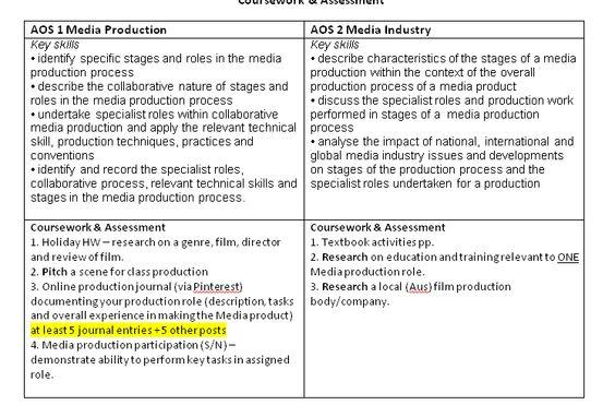 coursework assessment criteria