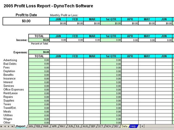 Monthly Expense Report Template – Profit and Loss Report Example