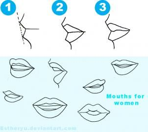 how to draw the female figure step by step