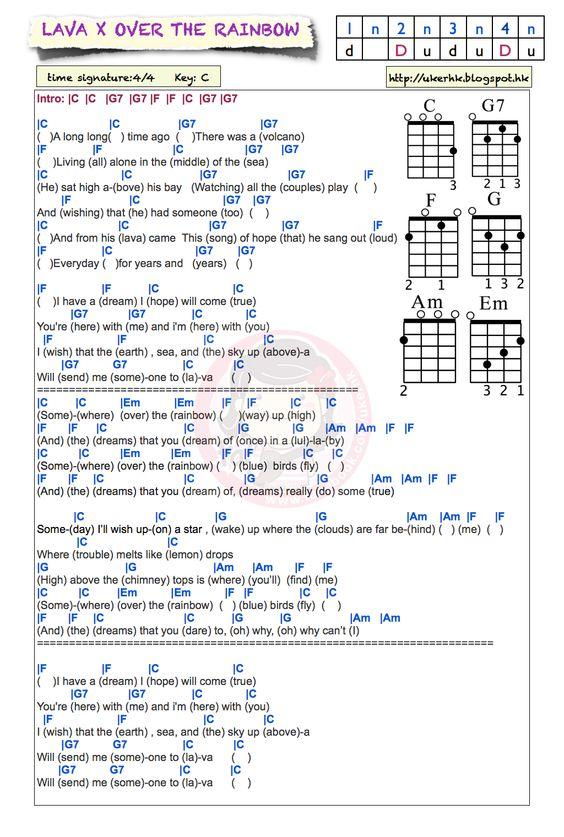 Ukulele ukulele chords for lava : Pinterest • The world's catalog of ideas