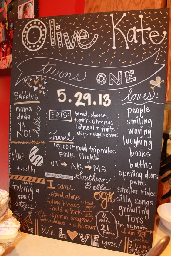DIY Chalkboard Birthday Poster - black foam board, metallic sharpies and your own handwriting for around $7!!  Perfect way to display all of those fun facts about your little one for their first birthday party!!: