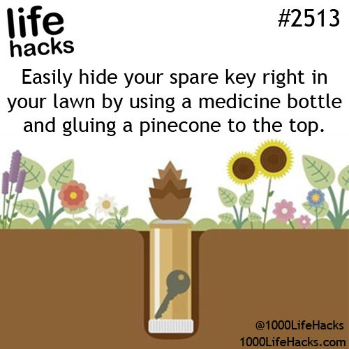 A very good idea especially made for those of us who are forgetful.