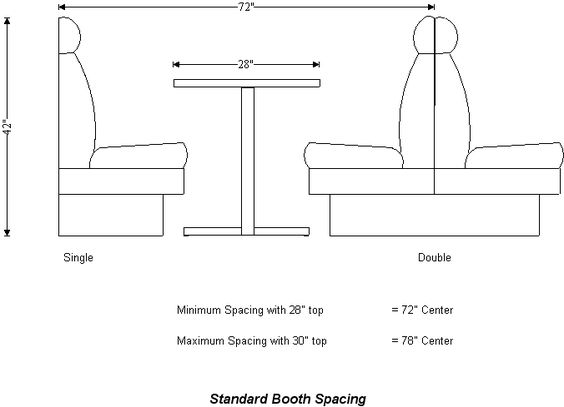 Table dimensions booth spacing restaurant design
