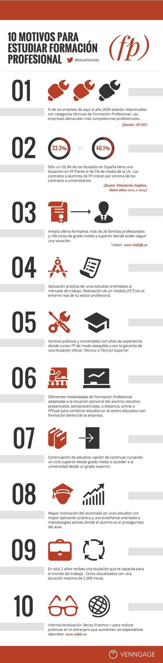 10-motivos-estudiar-formacion-profesional-infografia: