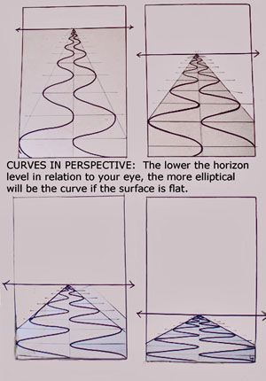 Drawing Curves in Perspective, this would also is useful when applied to how you frame your shots in landscape photography