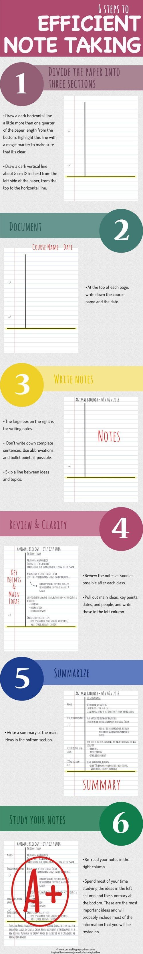 6 steps to efficient note taking. The ultimate guide to getting the most out of your note for your finals.: