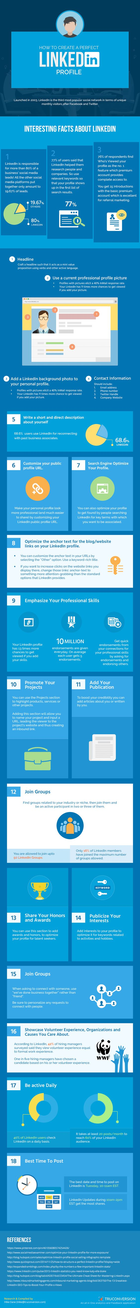 18 Tips To Create A Perfect Linkedin Profile (Infographic)