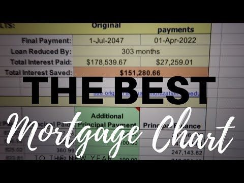 Best Mortgage Payment Calculator Mortgage Payment Calculator Mortgage Payoff Mortgage Amortization