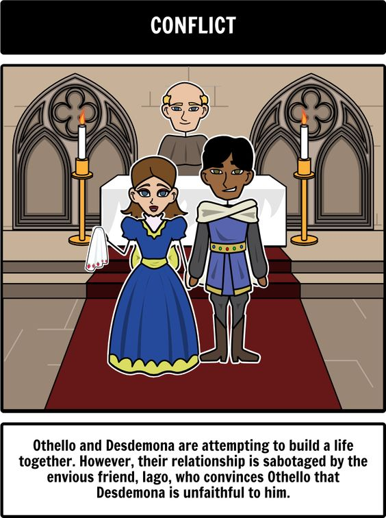 was othello a tragedy and why essay Essays from bookrags provide great ideas for othello essays and paper topics like essay view this student essay about othello.